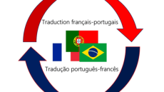Traduction Français-Portugais
