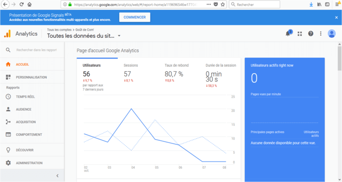 Analysez vos clients - Analytics, certfiée Google